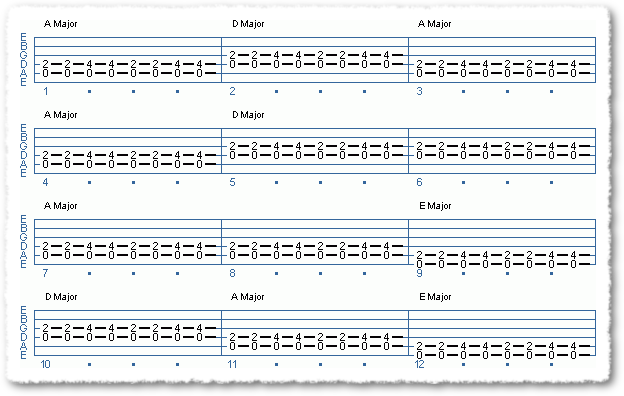 12 Bar Blues Basic Shuffle