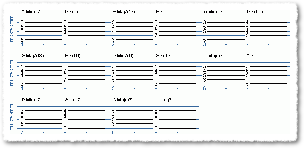 Basic Chord Forms and Voice Leading