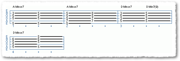 Basic Chord Forms and Voice Leading - Page 2