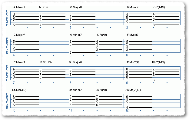 Basic Chord Forms and Voice Leading - Page 8