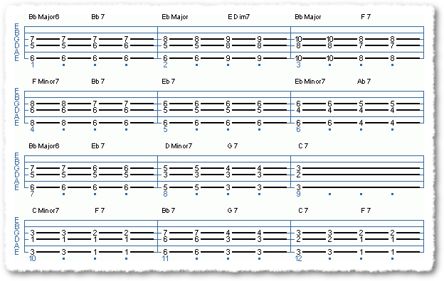 Open Voiced Chords - Page 5