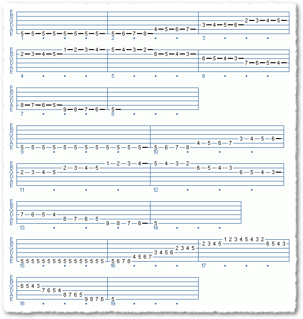 How To Practice With A Metronome - Page 4