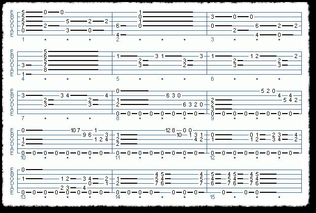 Giuliani - Op.61 Grande Overture