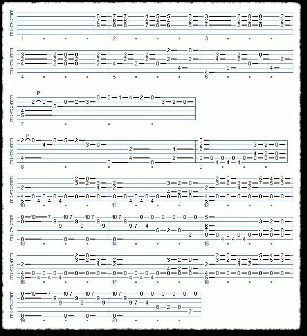 Giuliani - Op.61 Grande Overture - Page 2