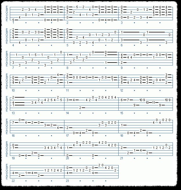 Giuliani - Op.61 Grande Overture - Page 3
