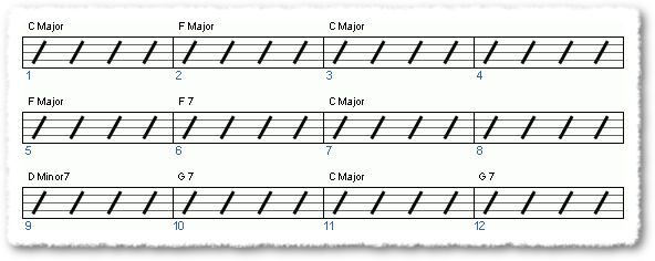 Chord Inversions: Staying Put