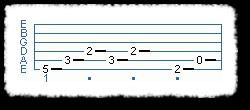 Ben H / Bass 'sustain' Technique
