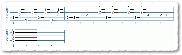 Merle Travis Style Alternate Picking - Page 2
