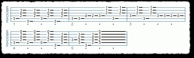 Merle Travis Style Alternate Picking - Page 3