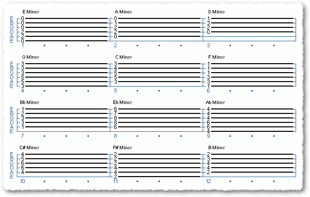 A Guide for Beginner - More Minor Chords - Page 11