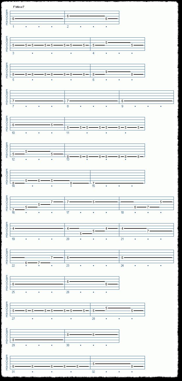 Jazz Standard Type Piece In F Min