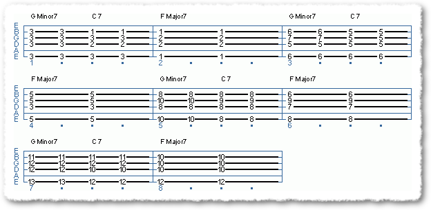 Two-five-one Jazz Chord Exercises