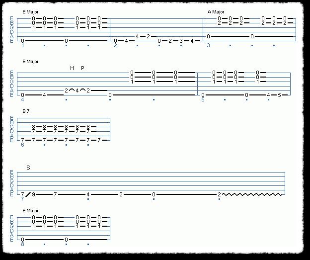 Acoustic Delta Blues Moves - Page 3