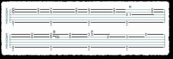 Acoustic Delta Blues Moves - Page 4