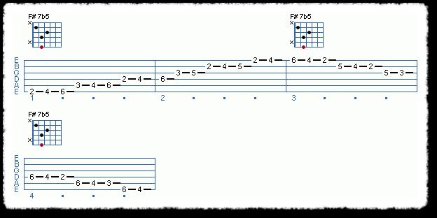Piano piano chords b7 : Filzen : banjo chords b7. piano chords progressions. banjo tabs o ...