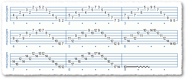 Arpeggio Sequence In D-major