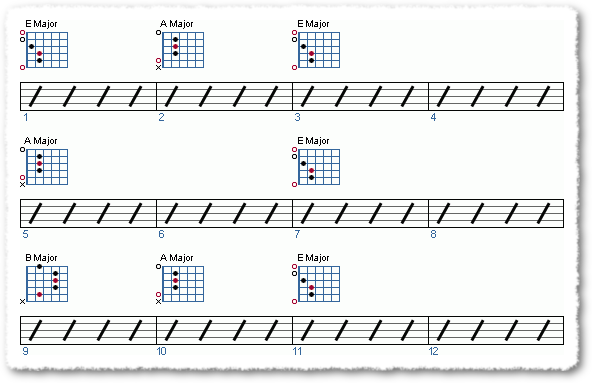 Combining Scales In E Blues