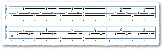 Accompaniment Elements Of Rhythm Guitar