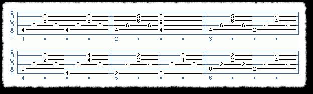 Accompaniment Elements Of Rhythm Guitar
