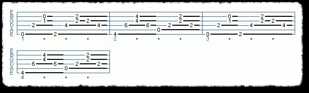 Accompaniment Elements Of Rhythm Guitar - Page 10