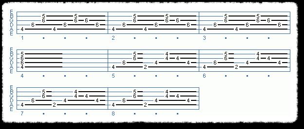 Accompaniment Elements Of Rhythm Guitar - Page 3