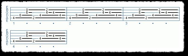 Accompaniment Elements Of Rhythm Guitar - Page 5