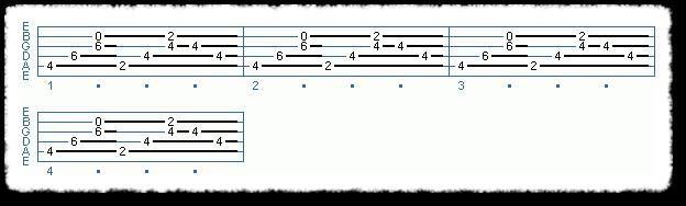 Accompaniment Elements Of Rhythm Guitar - Page 6