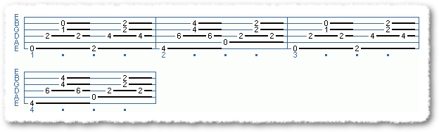 Accompaniment Elements Of Rhythm Guitar - Page 8