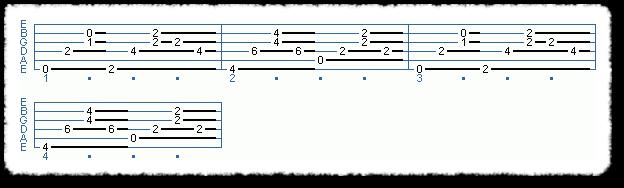 Accompaniment Elements Of Rhythm Guitar - Page 9