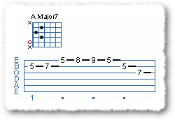 Playing Melodic Minor Over The 7 Chord