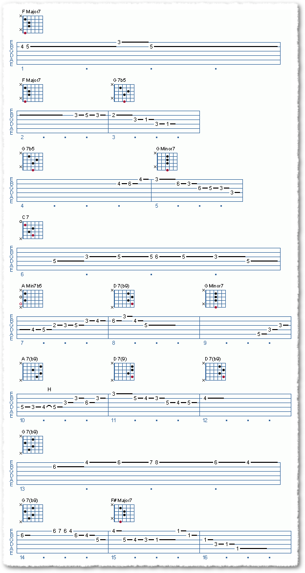 Soloing Over Bossa Chords