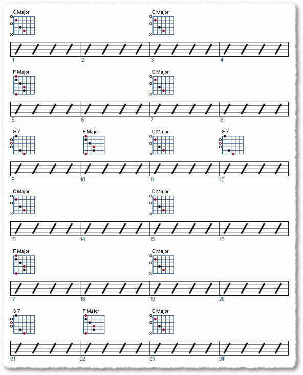 The 5 Most Commonly Used Chords - Page 3 : WholeNote Guitar Lesson