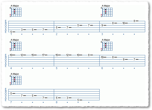 Fast + Easy Blues Scale (part one)