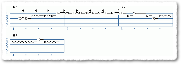 Diminished Licks Over an E7 Groove - Page 2