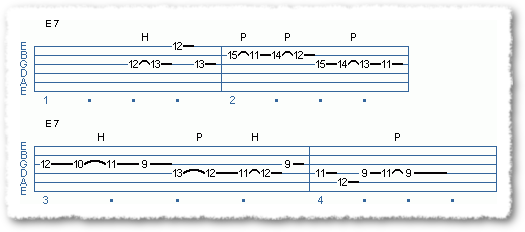 Diminished Licks Over an E7 Groove - Page 3