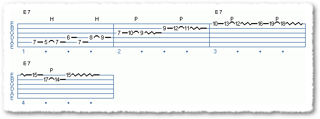 Diminished Licks Over an E7 Groove - Page 4