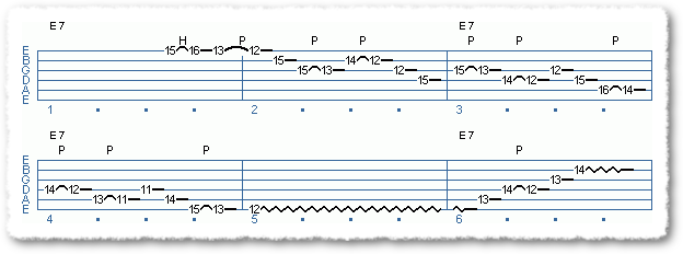 Diminished Licks Over an E7 Groove - Page 5