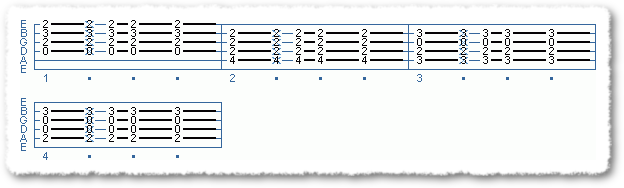 Basic Inversions of Major Chords