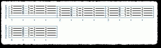 Basic Inversions of Major Chords
