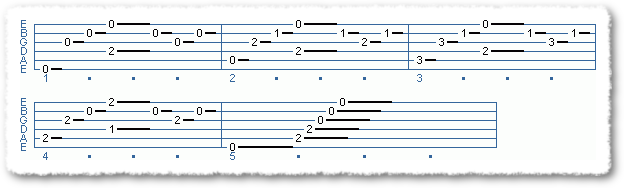 Picking Patterns In 4/4 - Page 3