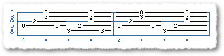 Using the C add9 chord - Page 3