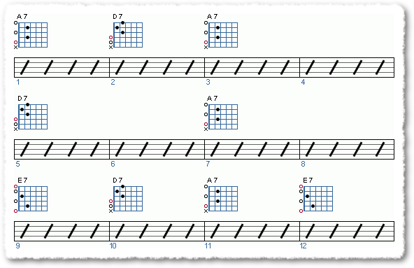 Blues Soloing and Basic Harmony
