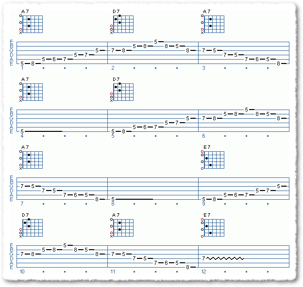 Blues Soloing and Basic Harmony - Page 2