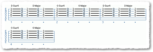 Using the Dsus4 Chord - Page 2