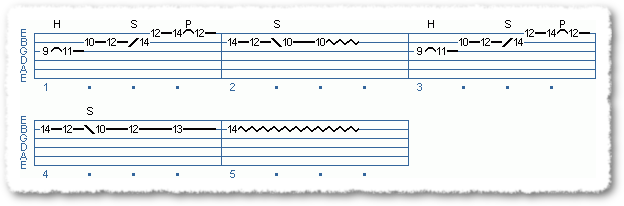 Using the Major Pentatonic Scale - Page 2