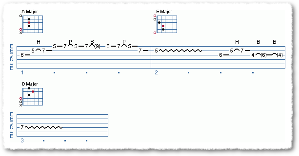 Using the Major Pentatonic Scale - Page 3