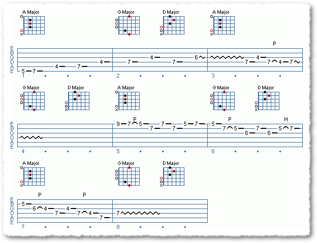 Using the Major Pentatonic Scale - Page 4