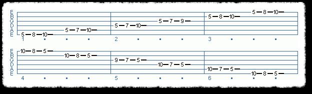 String-Skipping Pentatonic Patterns