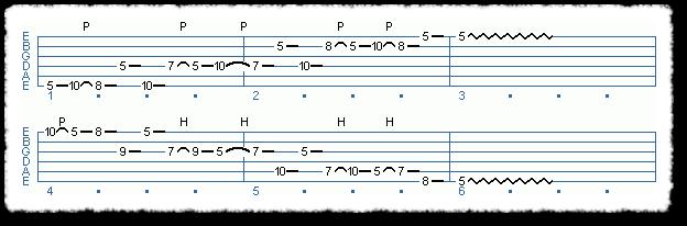 String-Skipping Pentatonic Patterns - Page 2