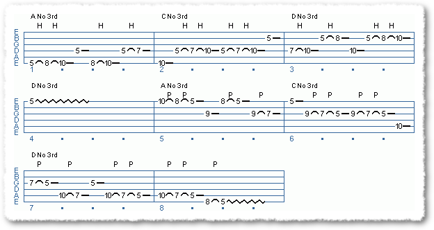 String-Skipping Pentatonic Patterns - Page 3